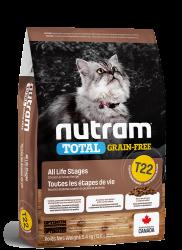 Nutram T22 無穀物火雞+雞 全貓糧 1.13kg