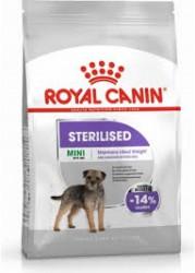 Royal Canin (法國皇家) MINI Sterilised 小型絕育犬糧2kg