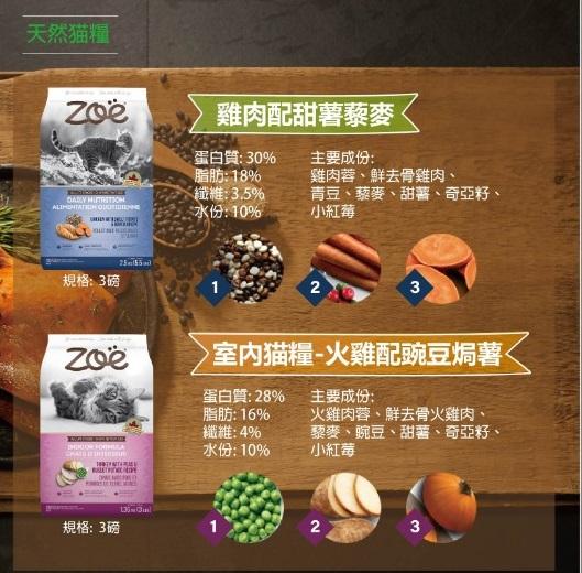 zoe-dry-food-cat-details.jpg